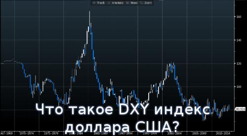 Что такое DXY индекс доллара США?
