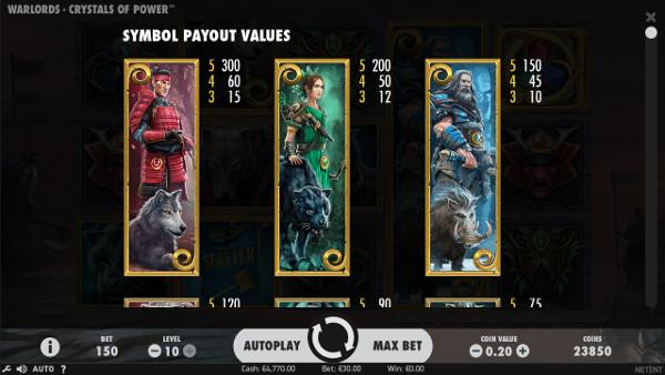 Игровой автомат Warlords: Crystals of Power - в GMSlots казино играй и побеждай