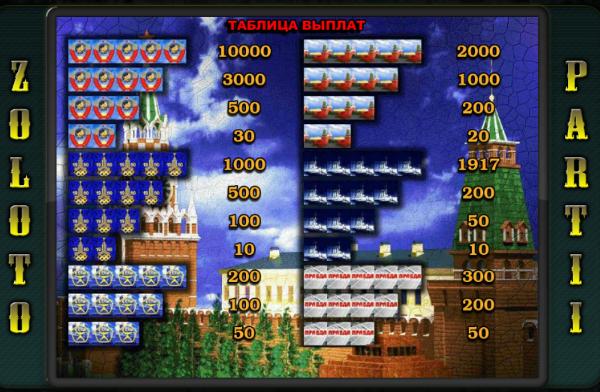 Игровой автомат Золото Партии - в советские времена вместе с казино Вулкан
