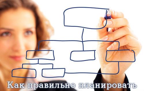 Как правильно планировать