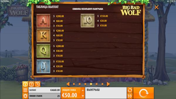 Слот Big Bad Wolf - на официальный сайт Вулкан 24 казино выиграй каждый день